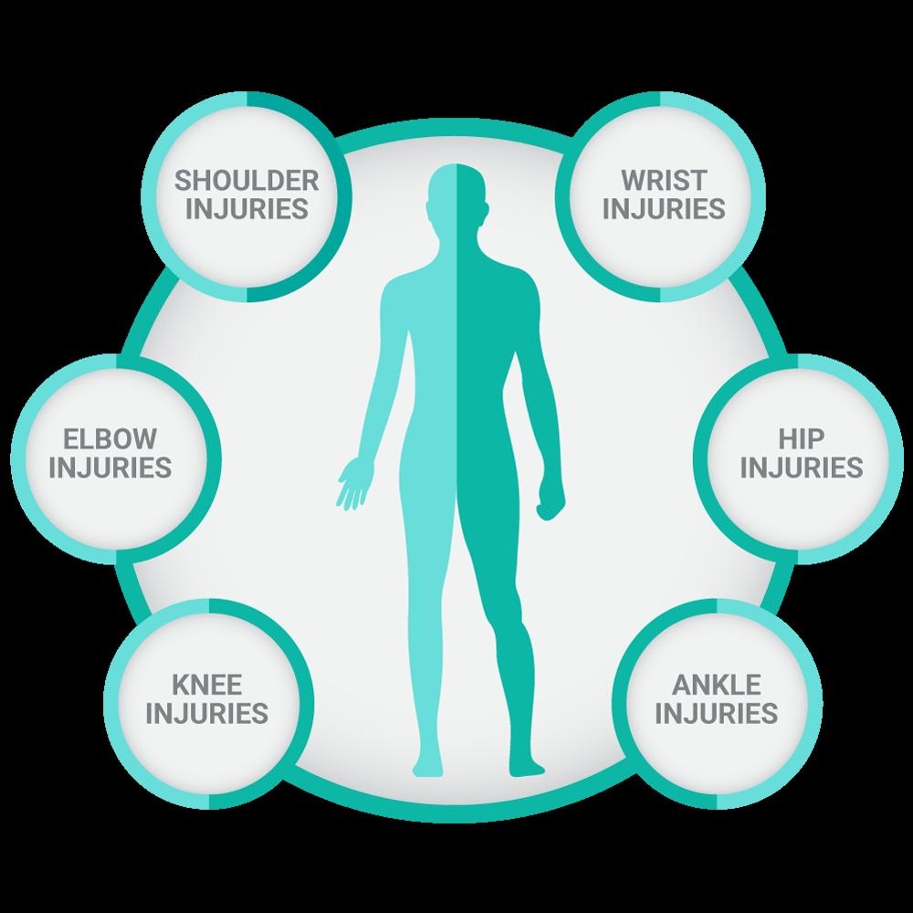 Belinda-Visser-Biokineticist-injuries-Infographics2